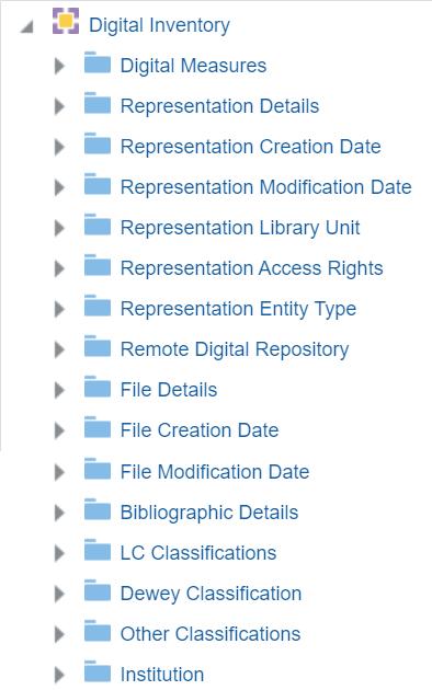 digital_inventory_field_descriptions.png