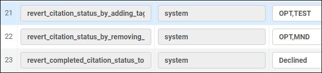 Revert Completed Citation Statuses.png